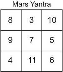 chto-takoe-yantra-3