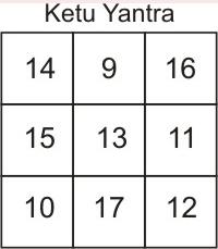 chto-takoe-yantra-9
